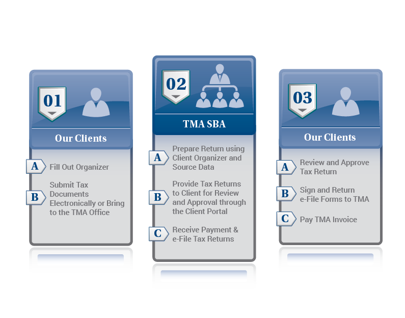 tax-preparation-process-infographic